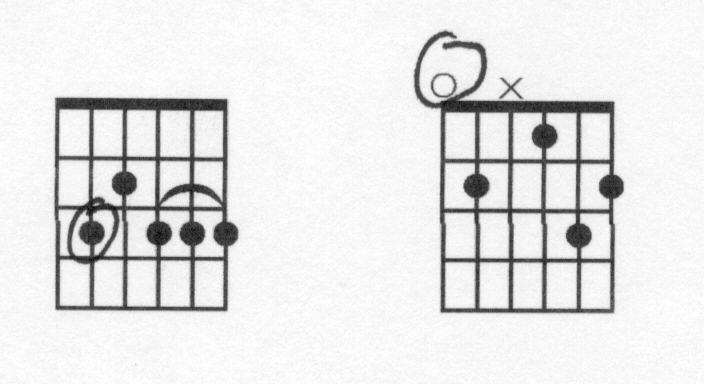 Swing Guitar Handout